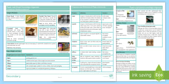 Paper and Board Knowledge Organiser  - GCSE Design & Technology, OCR Design & Technology, OCR Resistant Materials, Resistant Materials, com