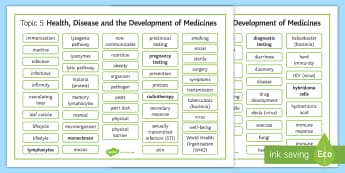 Edexcel Biology Health, Disease and the Development of Medicines Word Mat - Word Mat, edexcel, gcse, disease, health, medicine, drug, drugs testing, screening, clincal trial, d