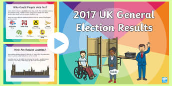 2017 General Election Result/Hung Parliament PowerPoint - Theresa May, Jeremy Corbyn, Prime Minister, Vote, Parliament