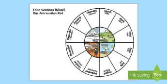 Four Seasons Wheel Activity - English/German - Four Seasons Wheel - seasons, weather, wheel, visual aids, aids, waether, WHEATHER, seaons, wetaher,