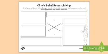 Chuck Baird Research Map - deaf education, deaf history, deaf culture, deaf identity, deaf role models, deaf famous people, dea