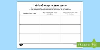 Ways to Save Water Activity Sheet - Water in Australia, sustainability, saving water, recycling water, water, reusing water, water reuse. world water day,