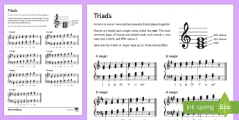 Triads Guide - Help sheet, composition, theory, chords, harmony