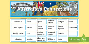 Australia's Connections Display Pack - geography, year 6, header, title, topic, wall, ACHASSK141,Australia