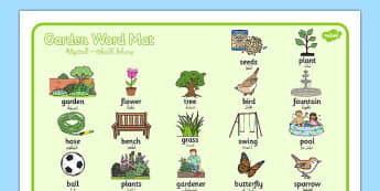 Garden Word Mat Arabic Translation Short Vowels - arabic, garden, word mat, word, mat, back garden, outside, short vowels