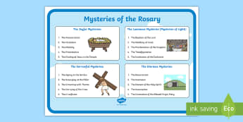 Mysteries of the Holy Rosary Display Poster - Month of the Rosary, Glorious mysteries, Joyful mysteries, Sorrowful mysteries, luminous mysteries