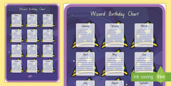 Wizard Birthday Chart Display Poster - Back To School, 2018, New Zealand, Display, Signs, birthdays, chart,harry potter, wizard, witch