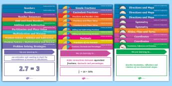 Australian Curriculum Mathematics Content Descriptors Posters Display Pack - Australian maths, maths assessment, australian curriculum