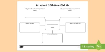 All About 100-Year-Old Me Worksheet / Activity Sheet - 100th Day of School, 100, one hundred, 100 days smarter, about me, all about me