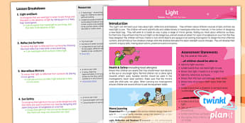 Science: Light Year 3 Planning Overview