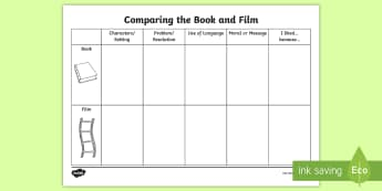 Comparing the Book and Film Activity Sheet - billionaire boy, david walliams, roald Dahl, book review, film review, worksheet