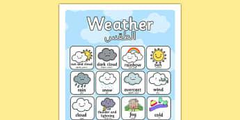 Weather Vocabulary Poster Mat Arabic Translation - arabic, weather, vocabulary, poster, mat, display, seasons