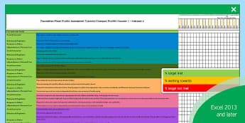 Foundation Phase Profile Outcomes 1-6 Assessment Tracker - Foundation Phase Profile, Foundation Phase Profile Assessment Trackers, Assessment, Wales, Compact P
