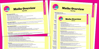 2014 Curriculum Year 4 Maths Overview - new curriculum, plans