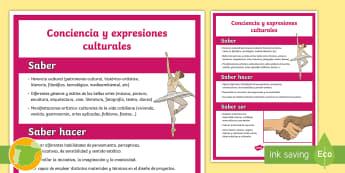 Póster: Las competencias clave – Consciencia y expresiones culturales - CCBB, Competencias Básicas, Competencias Clave, Lomce, 2015