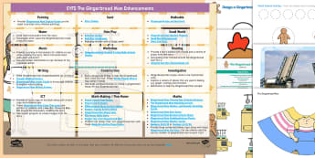 EYFS the Gingerbread Man Enhancement Ideas and Resources Pack - planning, Early Years, continuous provision, early years planning, adult led, traditional tales