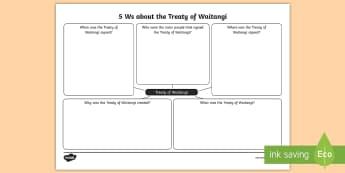 5Ws about Waitangi Day Concept Map - Treaty of Waitangi, Waitangi, Treaty, Aotearoa, new Zealand