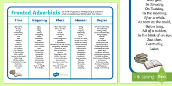 Fronted Adverbials Word Mat - KS2 Adverbial Phrases