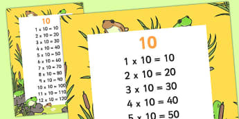 10 Times Table Display Poster - displays, posters, visual, aids