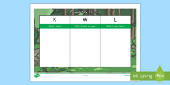 Forest KWL Grid - Social Studies, Early Childhood Social Studies, Landforms, Early Childhood Geography, Natural Enviro