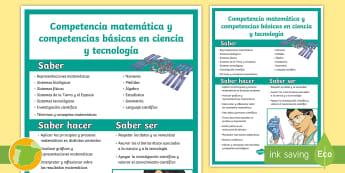 Póster: Las competencias clave - Competencia matemática y competencias básicas en ciencias y tecnología - CCBB, Competencias Básicas, Competencias Clave, Lomce