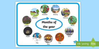 Months of the Year Display Poster - Months of the Year, seasons, seasonal changes, passing of time, Kindergarten, Year 1, Year 2, Early