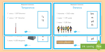 Imperial and Metric Conversions Display Posters  - imperial, metric, measurements, posters