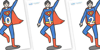 Numbers 0-100 on Superhero - 0-100, foundation stage numeracy, Number recognition, Number flashcards, counting, number frieze, Display numbers, number posters