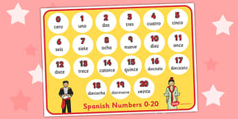 Póster de exposición de números de 0 a 20 - números