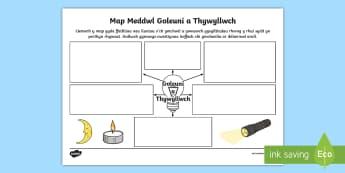 Map Meddwl Goleuni a Thywyllwch - golau, ffynhonnell ffynonellau, gwyddoniaeth, Welsh
