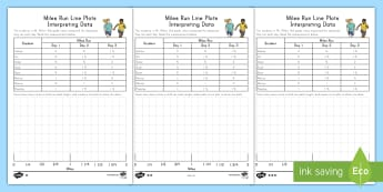 Miles Run Line Plot Interpreting Data Differentiated Activity Sheets  - measurement, data, line plots, graphing, fourth grade, fifth grade