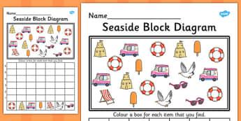 Seaside Block Diagram Activity Worksheet - sea, bar graph, activity