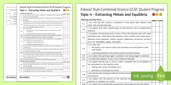 Edexcel Style Combined Science (Chemistry) Extracting Metals Student Progress Sheet - Extracting, Metals, Reversible Reactions, Equilibria, Haber Process