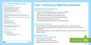 Welsh Numeracy Objectives Overview  - Asesu mewn Ysgolion Cymraeg,  Assessment, asesiad, Asesiad,  deilliannau'r cwricwlwm cenedlaethol,