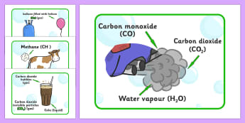 Gases Around Us Display Posters - States, gas, gases, display, poster, sign, liquid,  solid, ice, forces, movement, gravity, push, pull, Magnet, friction, science, knowledge and understanding of the world