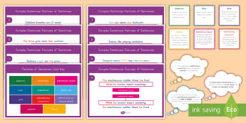 Features of a Complex Sentence Display Pack - Parts of speech,  Adjective, determiner, subordinate clause, noun, preposition, modal verb, verb, su