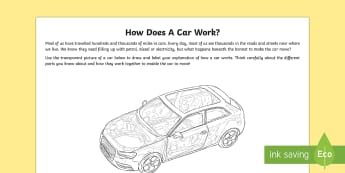 How Does a Car Work? Worksheet / Activity Sheet - How it Works, car, engine, gears, transmission, petrol, wheels, tyres, combustion, petrol, diesel, t
