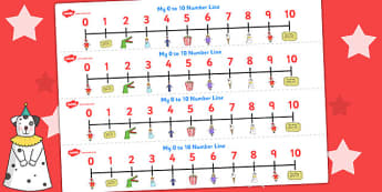 Punch and Judy Number Lines 0 10 - Number, maths, lines, punch