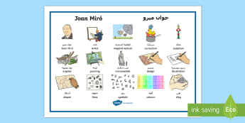 Joan Miró Word Mat Arabic Translation - Arabic/English - Miró, Surrealismo, Arte, Dibujo, Pintor, Spanish, Joan Miró EAL Arabic,Arabic-translation