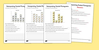KS2 Interpreting Pictograms Worksheet / Activity Sheet - Maths, Scale, Pictogram, worksheet