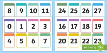 graphic regarding Printable Numbers 1 30 named Show Quantities - Basic Supplies