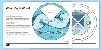 Water Cycle Wheel - water, water wheel, visual aid, water display
