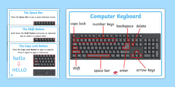 Computer Keyboard Typing Prompt Display Posters - computer, keyboard, display posters, poster, ICT, English, literacy, foundation, year 1, year 2, yea