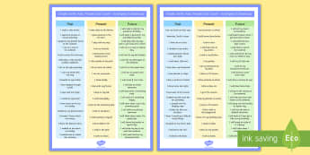 Simple Verbs Past, Present and Future Examples in Sentences Poster