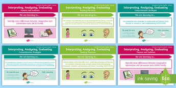 Literacy Content Descriptions Interpreting, Analysing, Evaluating Display Posters - Australian Curriculum English Content Descriptions Display Posters, Content Descriptors, analysing,