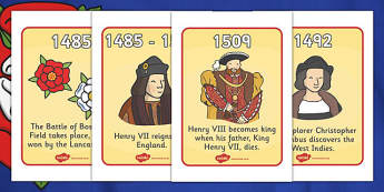 The Tudors Timeline Display Posters - Tudors, Henry, history, display, banner, poster, sign, Henry VIII, Tudor, England, Queen Elizabeth I, Church of England, reformation