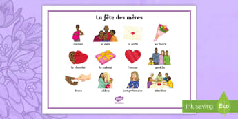 Mother's Day Word Mat French - KS3, French, Mother's Day, writing, support, fête, mères, word, mat, writing, support,French