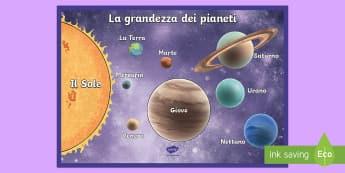 La Grandezza dei Pianeti Poster - La, grandezza, dei, pianeti, planetario, sistema, solare, terra, mercurio, spazio, geogradfia, astro