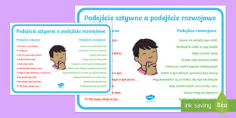 Plakat Podejście sztywne a podejście rozwojowe - rozwój, motywacja, motywowanie, zmotywowany, rozwojowe, nastawienie,Polish