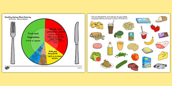 Healthy Eating Divided Plate Sorting Activity Romanian Translation - romanian, healthy, eating, divided, plate